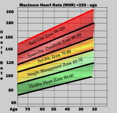 heart-rate