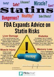 statins-fda